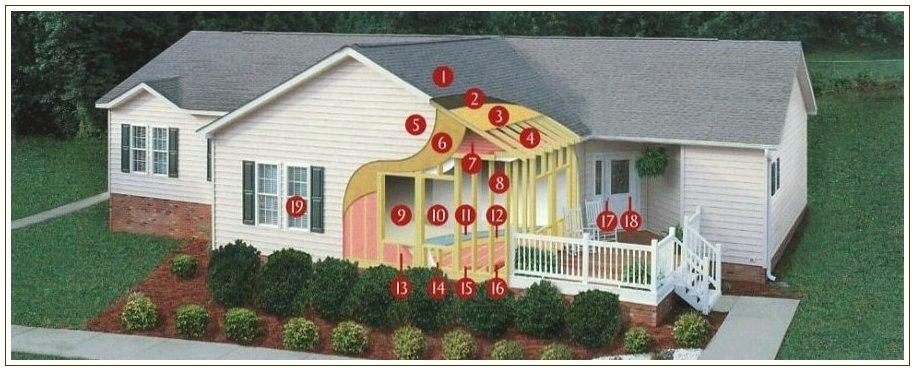 Hornback Modular Homes Builder Floorplans Forest City Nc 28043